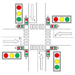 Thiết kế hệ thống tín hiệu giao thông