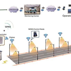 smart-street light-solution01